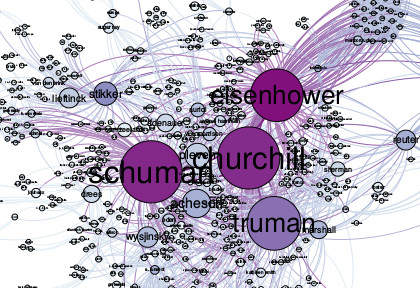 Network analysis from historic newspapers